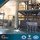 chemical machinery sulphuric acid plant and sulphuric acid production equipment