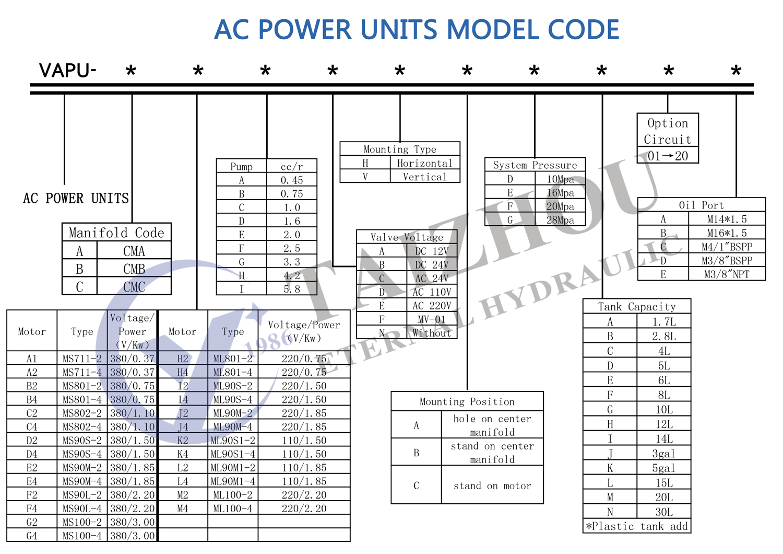 Mini unidades de energia hidráulica portátil móvel unidade de bloco de energia 220 v dc 12 volts 24 v 48 v bomba motor crédito vendedor