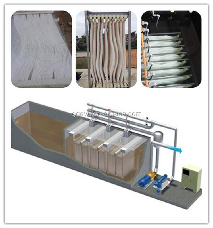 underground hospital sewage water treatment system with MBR reactor