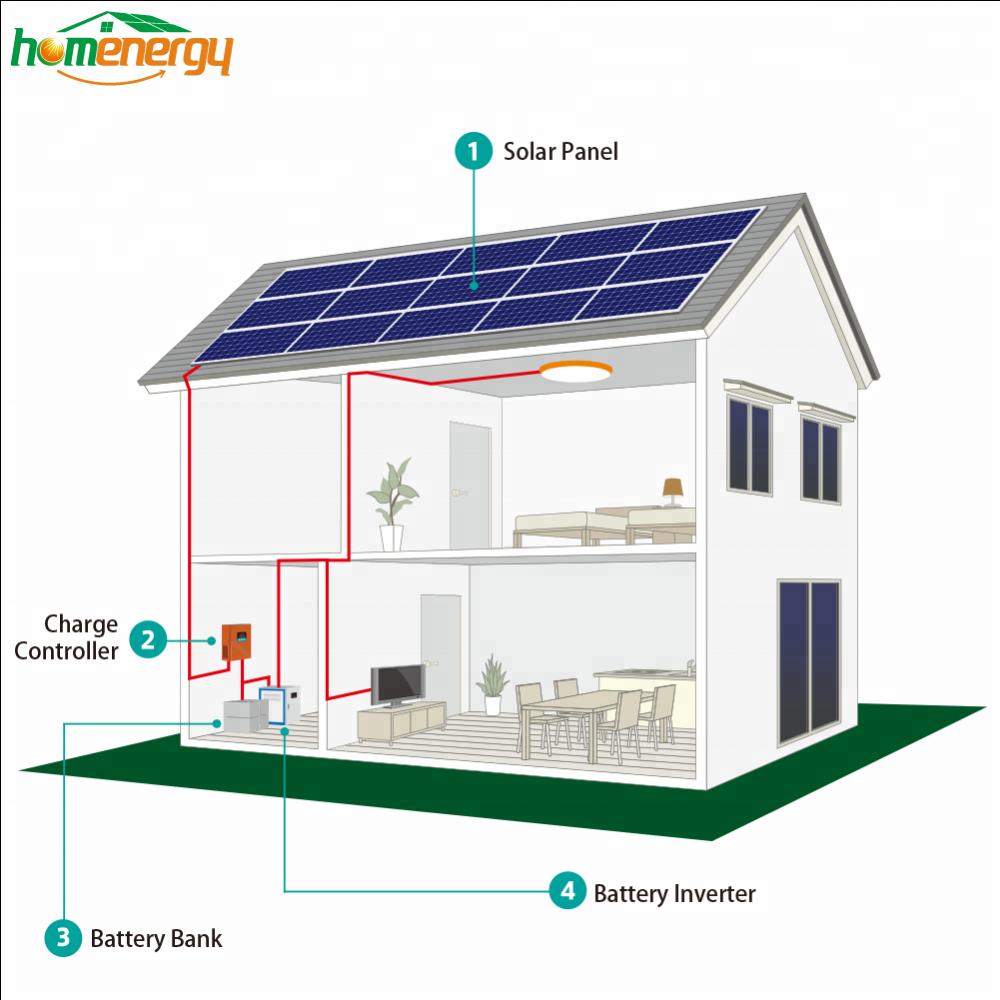 Bluesun 500w Solar Panel Home Kit Small Diy Kits 500watts For