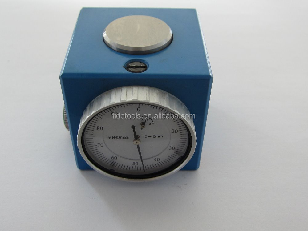 Zero Setting Measuring Gauge