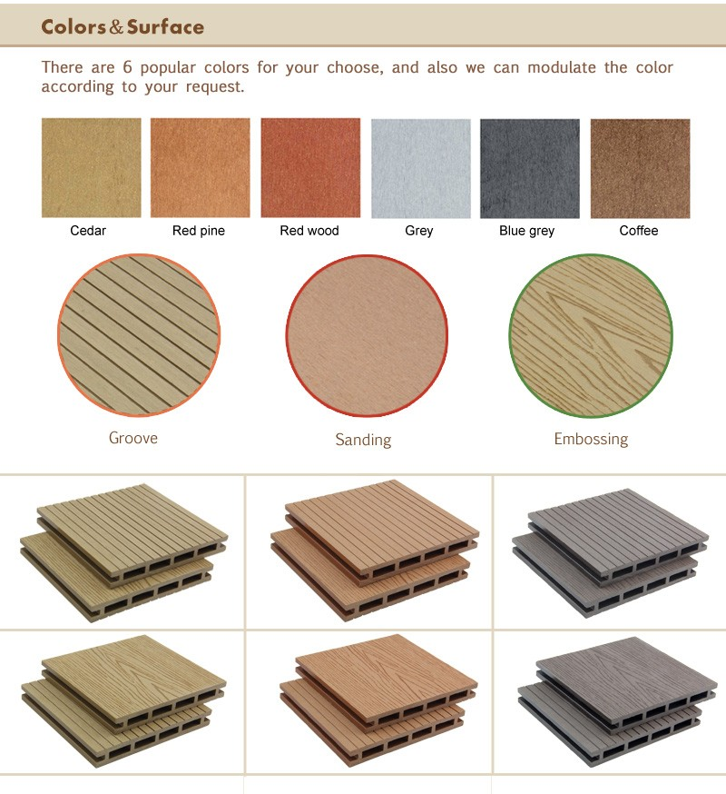 Wood plastic composite boat decking material wpc flooring for Best composite decking material