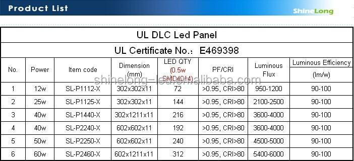 High Lumen And Low Ugr Value Led Panel 30x60cm 25w Led Flat Panel ...