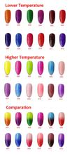 12pcs VEN Modern Soak Off Thermo Color Change Gel polish 15ml 12 colors for choice Feifan