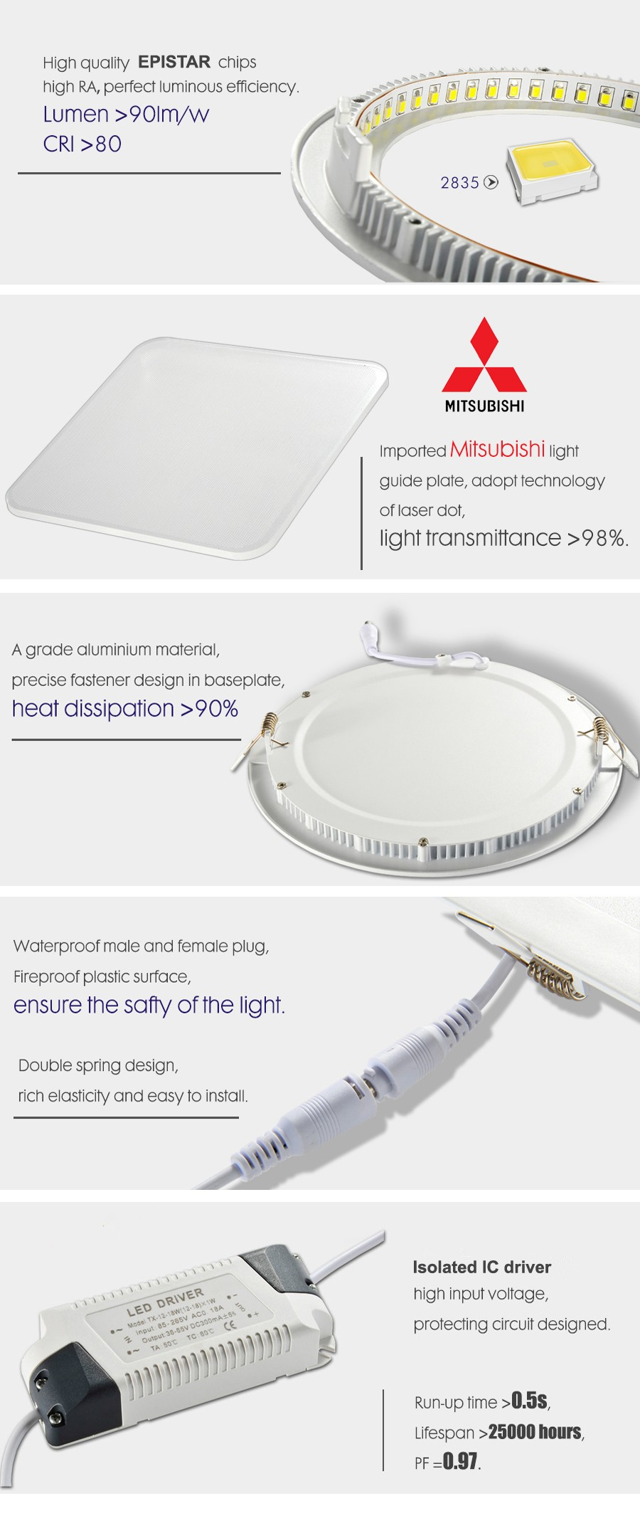 Ultra Slim Led Panel Light 12w White Or Warm White Color ...