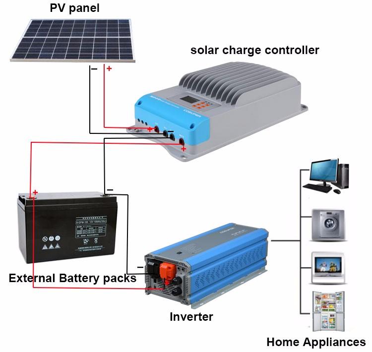 12v/24v Wind Solar Hybrid Charge Controller 30a 60a