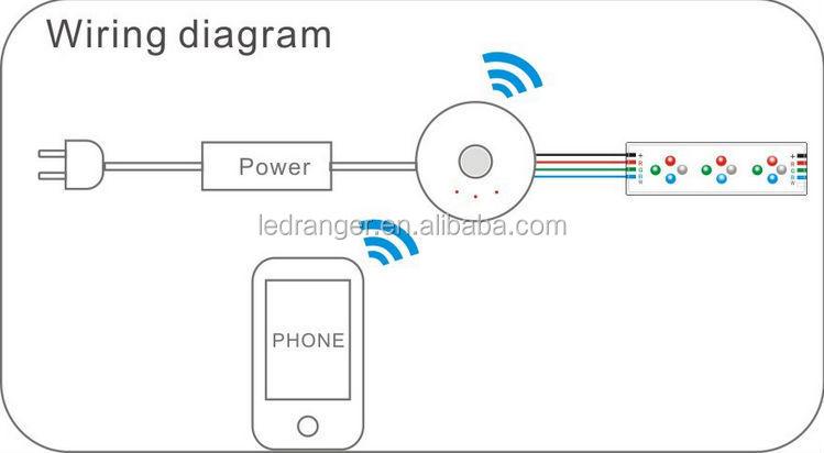 Wondrous Alpena Led Rgbw Controller Ufo Wifi Rgbw Controller 12V 24V Smart Wiring Database Plangelartorg