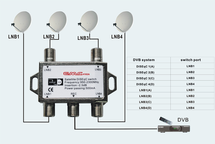 Echolink 4x1 Diseqc Switch - Buy Diseqc Switch,4in 1 Out