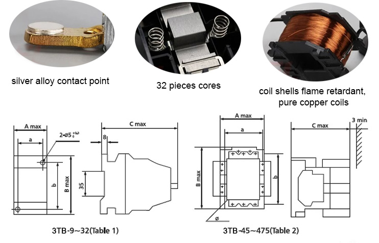 3TB-40 AC Electrical Mini Contactor