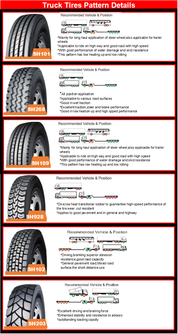 import china goods tire price 315/80r22.5 truck tire