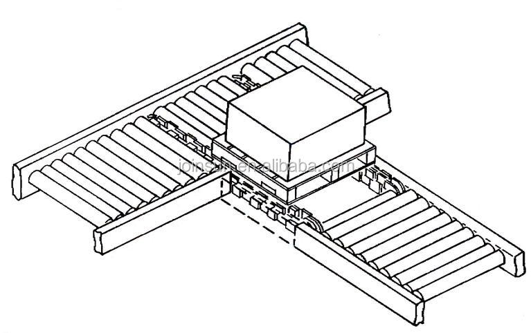 Roller Sorting Conveyor For Packing Line Fruit Sorting Garding Line