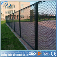 Trade Assurance backyard wire fence,cast iron banks fence