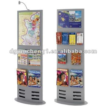 Map Display stand
