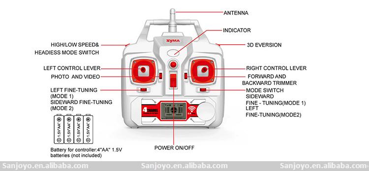 HTB1xOWWIpXXXXXraXXXq6xXFXXXv syma s107c camera wiring diagram,s \u2022 indy500 co  at gsmx.co