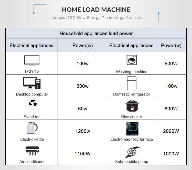 China beste GSO 20000 w solar tracker system preis off grid 20kw solar pv system