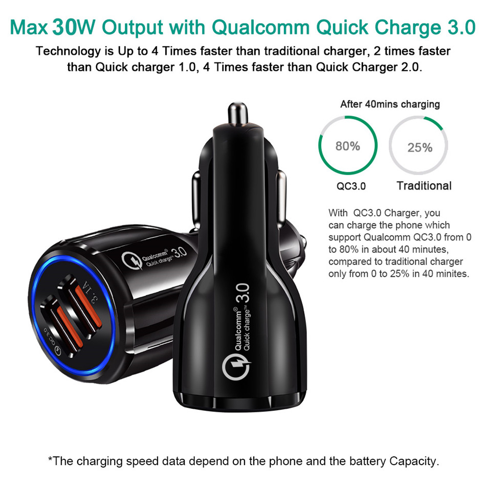 PSDA Quick Charge 3.0 Car Charger For Mobile Phone Dual Usb Car Charger Qc 3.0 Fast Charging Adapter Mini Usb dual car charger