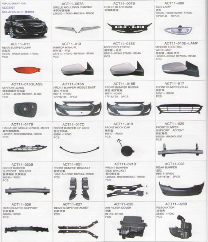 SWOT analysis of Honda