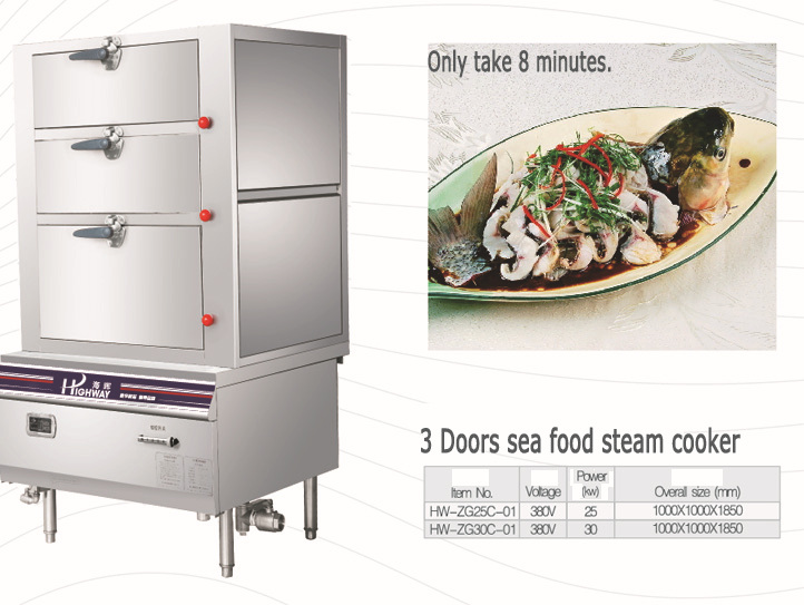 30kw Electrical Staineless Steel Industrial Kitchen Appliance Sea ...