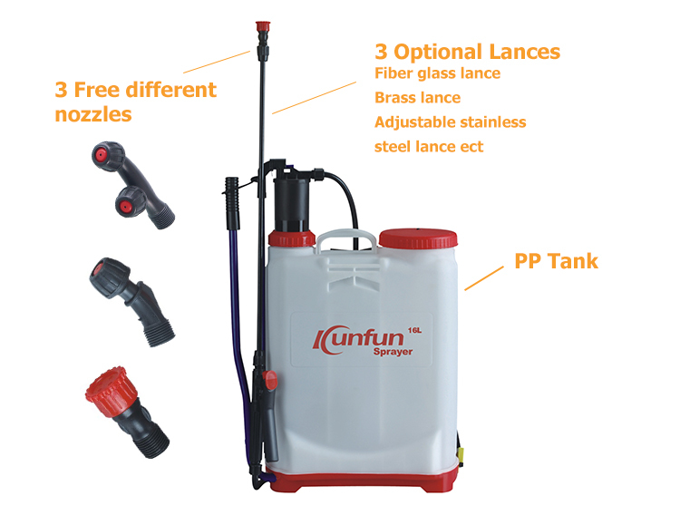 China Profession Design Sprayer Manufacturers,Popular Agriculture ...