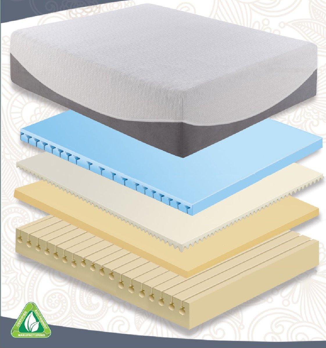 Comfort Gel 12 inch Gel-Infused Memory Foam Mattress size Cal King