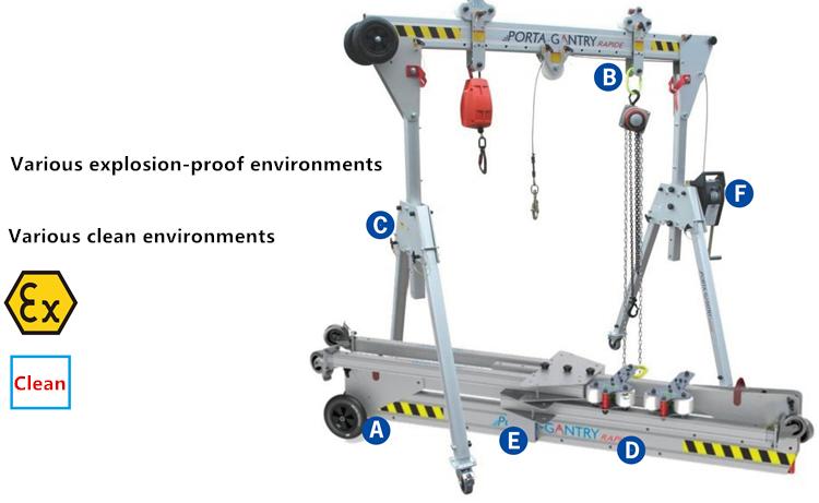 100kg 200kg 500kg China manufacturer easy to use portable mini mobile High Aluminum Gantry Crane Price For Sale