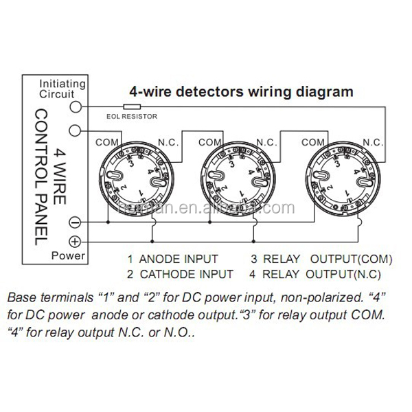 Dsc Diagram 4 Wire Smoke Diagram Base Website Wire Smoke