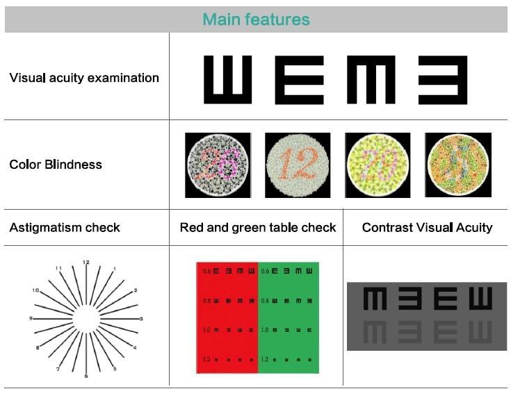 Mce Vat 200 Lcd Vision Chart For Color Blindness Testcontrast