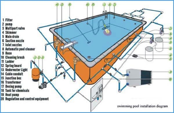 Heizungswasser Titan-wärmetauscher Für Teich Luft Wärmepumpe - Buy ...