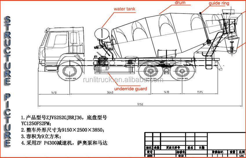 beiben concrete mixer truck supplier for actross4141 48m 8