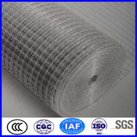Building welded wire mesh panels manufacture