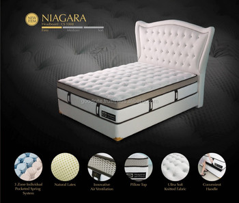 Niagara Pocket Spring Mattress