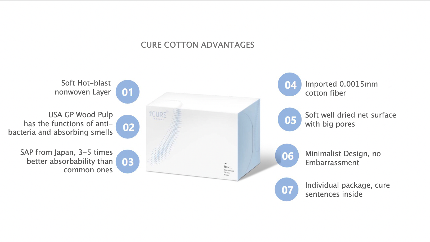 BESUPER Free Samples Organic Cotton Biodegradable Panty Liners Pads/ Sanitary Napkins Manufacturers In China