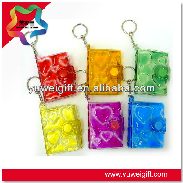Keychain mini card holder keychain mini card holder suppliers and keychain mini card holder keychain mini card holder suppliers and manufacturers at alibaba reheart Gallery