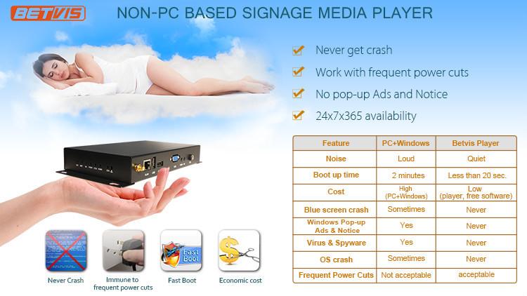 Phần Mềm Download Dsm80 Sc-8028 Media Playey Kỹ Thuật Số Với Miễn Phí - Buy  Máy Nghe Nhạc Download Miễn Phí Product on Alibaba com