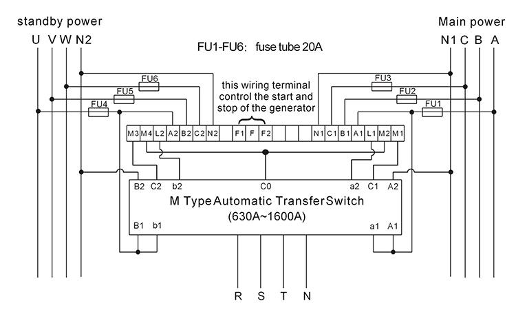 123 B Series Generator Ats Controller Buy Generator Ats Controller Device Control Panel Ats Generator Controller Product On