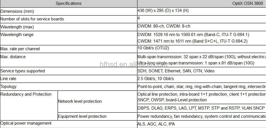 Huawei OptiX OSN3800 опÑиÑеÑкой ÑиÑÑÐµÐ¼Ñ Ð¿ÐµÑедаÑи Huawei OSN 3800 WDM код