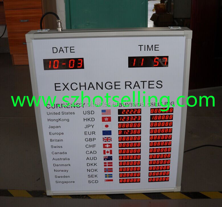 Currency Exchange Rate China Bank Dual Color Led Display Screen Board