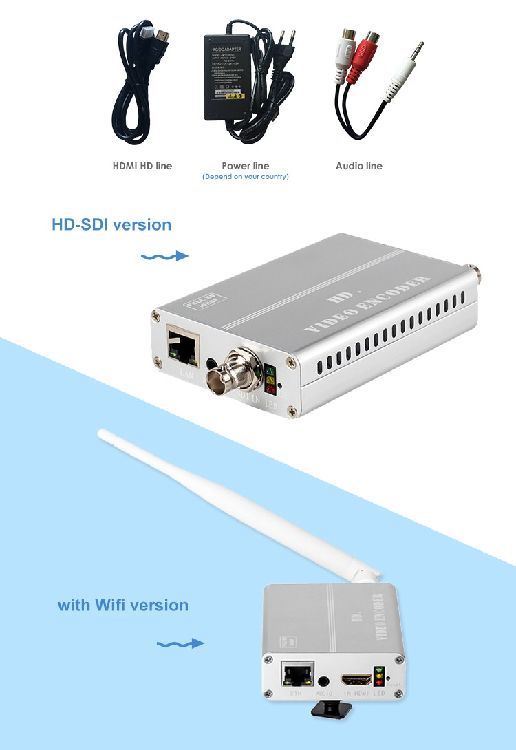 Mini portable 1 hd sdi h 265 hevc encoder rtmp iptv to Wowza server
