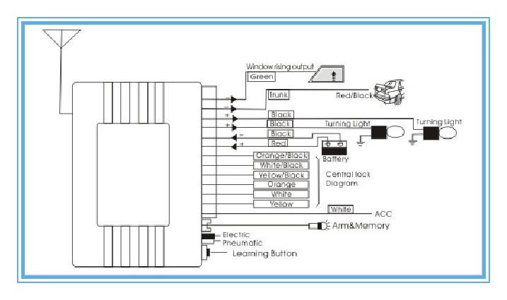 auto mobile wiring diagram for remote auto mobile wiring diagrams mfk 285 keyless entry system with remote control - buy mfk ... #8