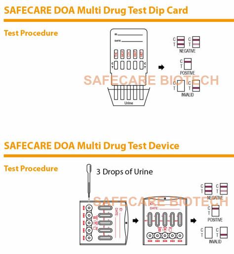 Mop,Met,Ket,Mdma,Thc Testing Urine Drug Screening Cups