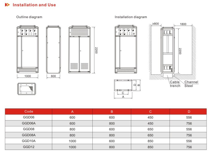 Reactive Power Compensation Switchgear Capacitor Compensation Cabinet Reactive Power Compensator Cabinet View Reactive Power Compensation Switchgear Boerstn Product Details From Boerstn Electric Co Ltd On Alibaba Com