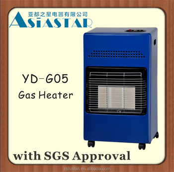 Heater Smells Of Natural Gas