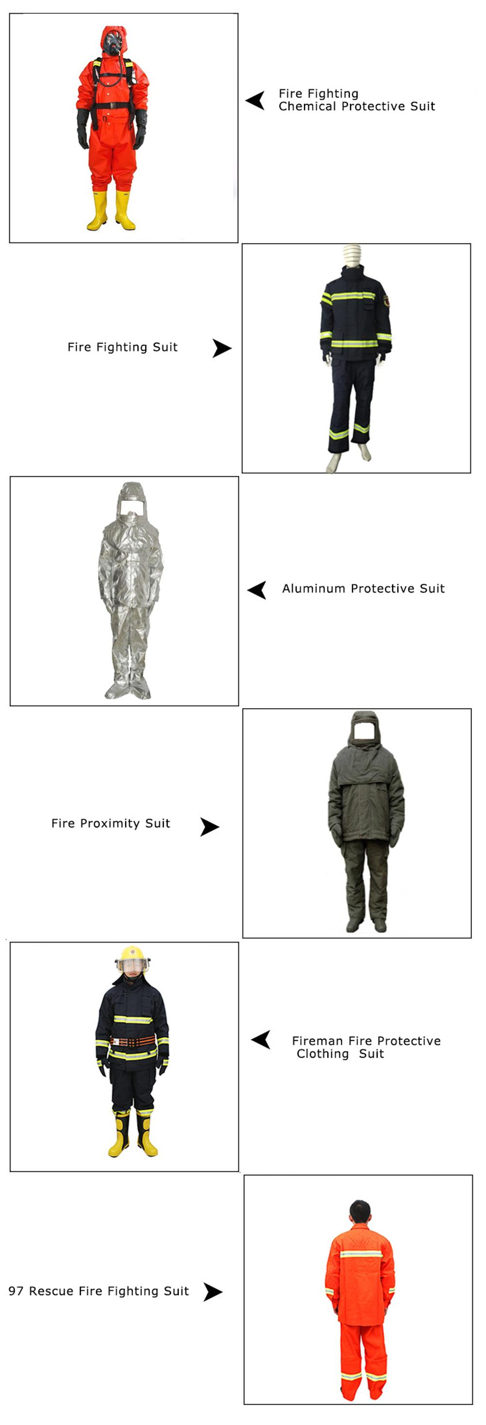 High Quality Chemical Acid Proof Suit With Best Price - KingCare | KingCare.net