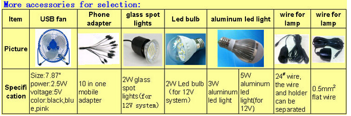 Malaysia Outdoor Solar Lamp System Best Price 10w Movable Mini Dc ...