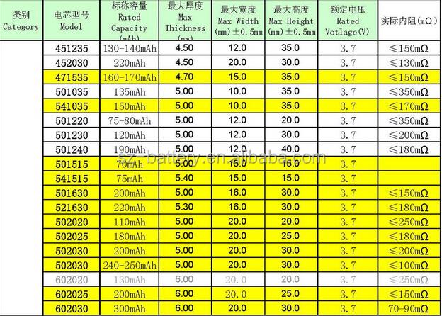 Data Transfer Costs