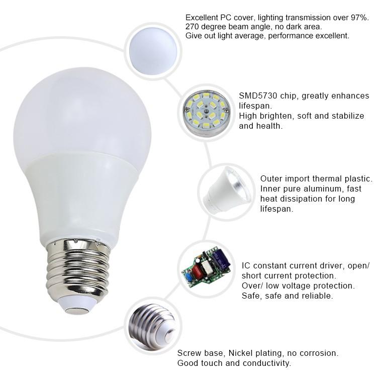 Long Life Span A65 9w Led Light Bulb B22 12v