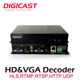 H.264/AVC ProVideo Streaming Codec Satellite Strong Decoder Types With POE And WIFI Option
