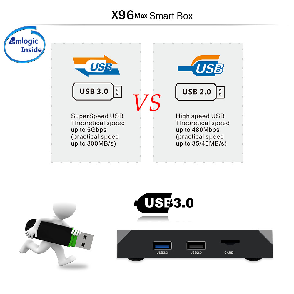 Ott X96 max S905X2 mini tv box RAM 4G ROM 32G support voice remote for Android 8.1 smart tv box