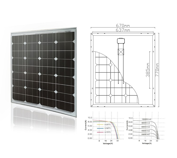 Mono 75 w solar panel charge for street lamp and sell from China factory directly