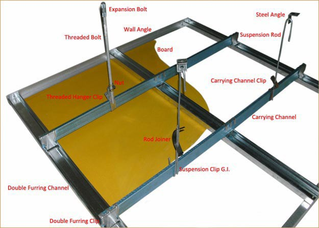 Suspended Ceiling Grid Components